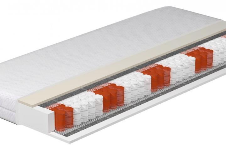 Materac COMFORT -  LUX (sprężyny kieszeniowe+lateks+pianka HR)